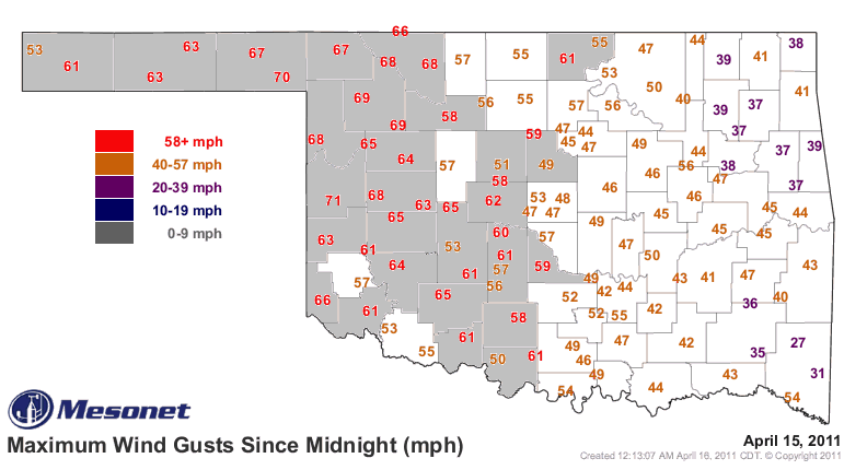 Colored counties over western Oklahoma saw winds in excess of 58 m.p.h.